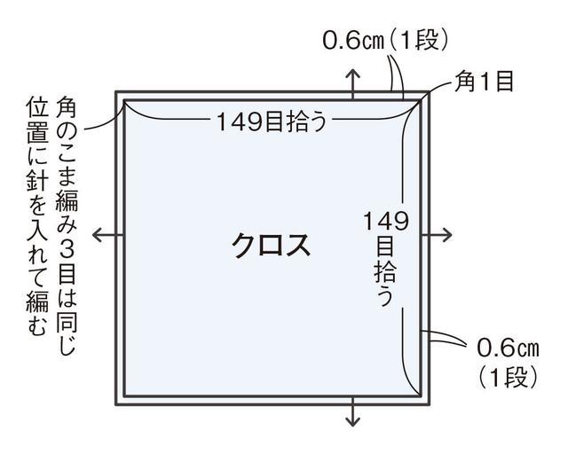 画像3: 編み方
