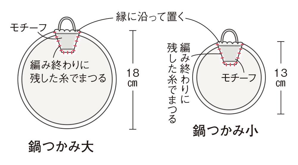 画像5: 編み方