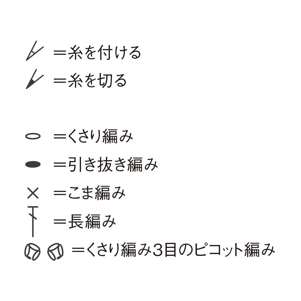 画像4: Bの編み方