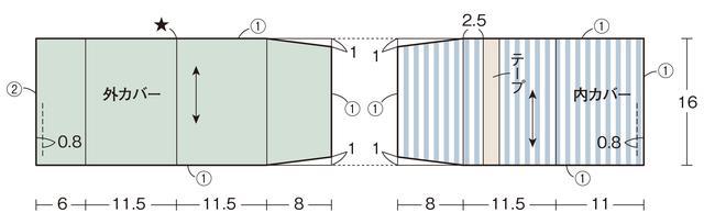 画像1: 製図