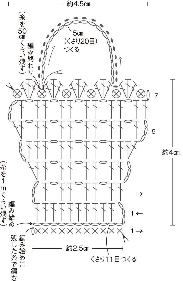 画像2: 編み方