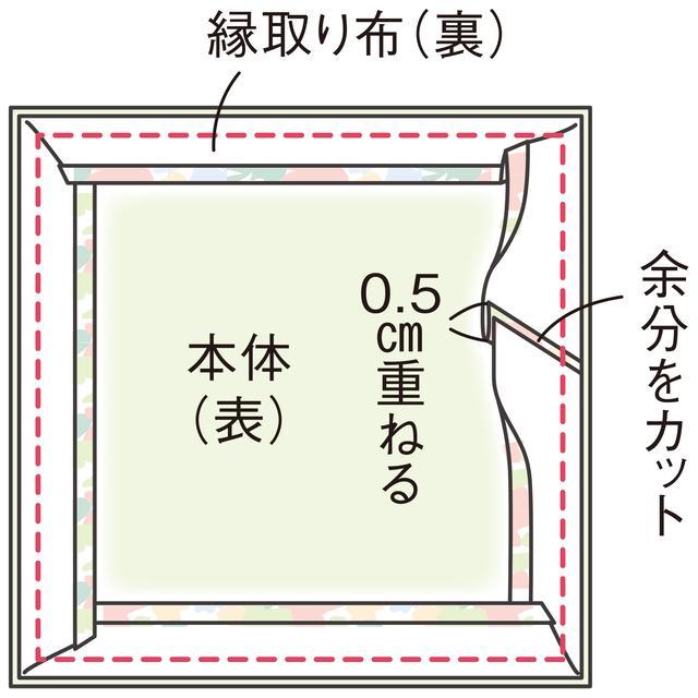 画像8: 編み方