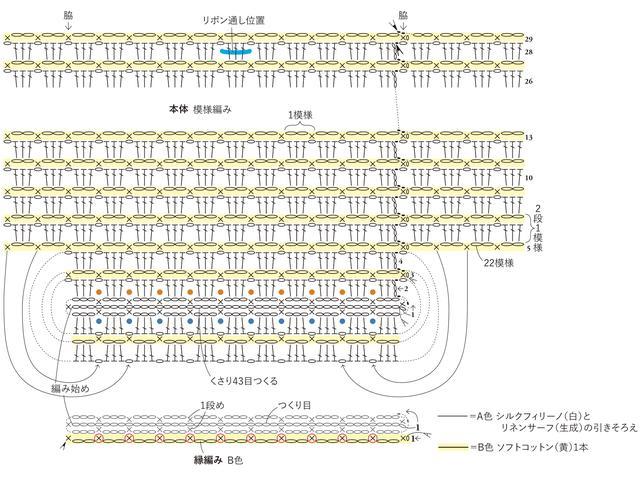 画像2: 本体の編み方図