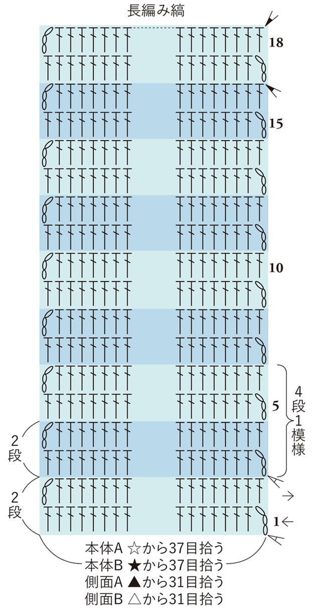 画像: 本体A・B、側面A・Bの編み方図