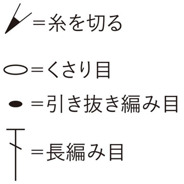 画像1: バッグの編み方図