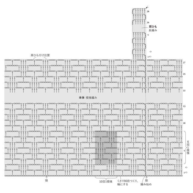 画像2: バッグの編み方図