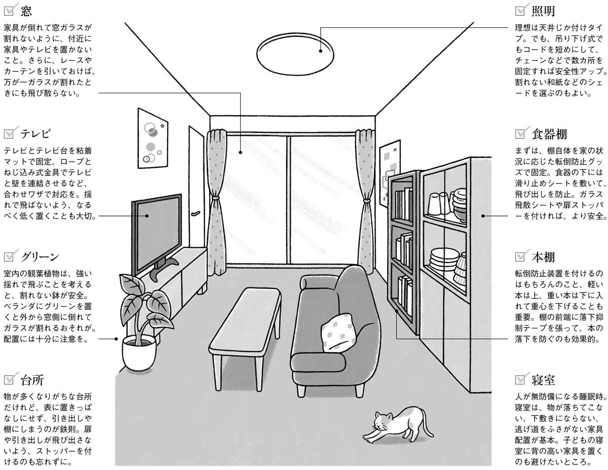 画像: まずは、わが家をチェック