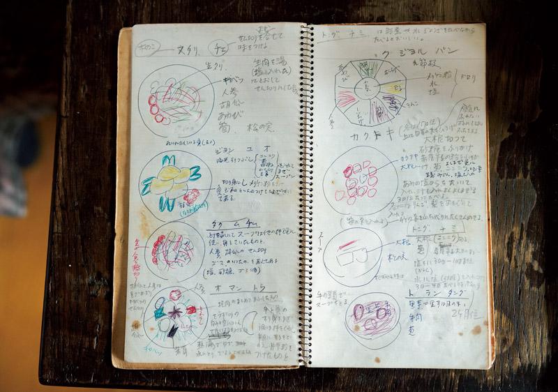 画像: 「気になったら、まずは行って、自分で見て確認することです」。若いころから、海外に出かけるたびに料理に関するメモを取ってきた。韓国に行った際の料理について書かれている