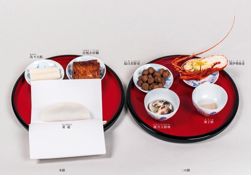 画像: 御祝先付  一月一日・二日・三日 ご朝餐 御所にて