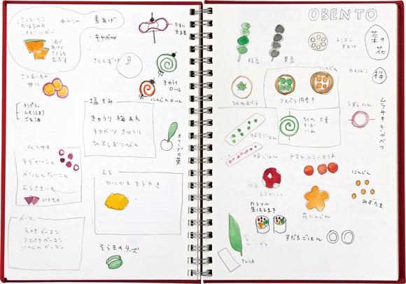 画像: お弁当のおかず記録ノート 仕事柄、いろいろなことを記録している堀川さん。子どものお弁当おかずもメモ。「今日は何にしよう?と迷ったときに開きます」