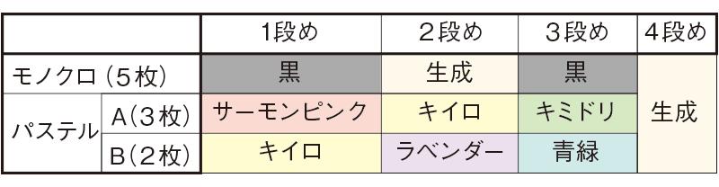 画像: モチーフの配色と枚数表