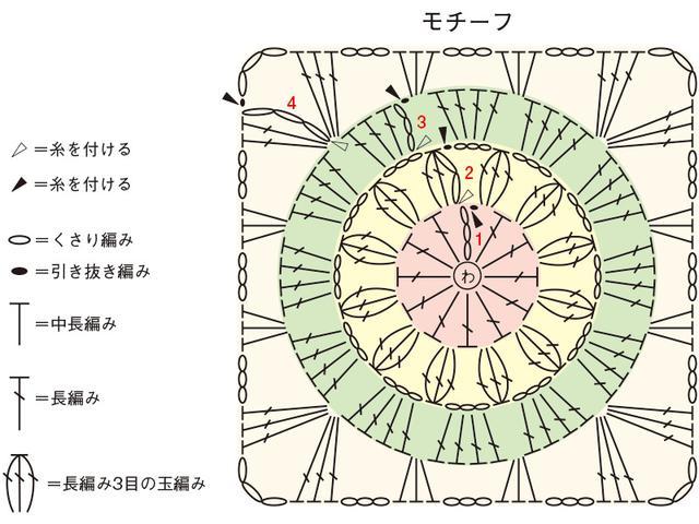 画像: モチーフの編み方図