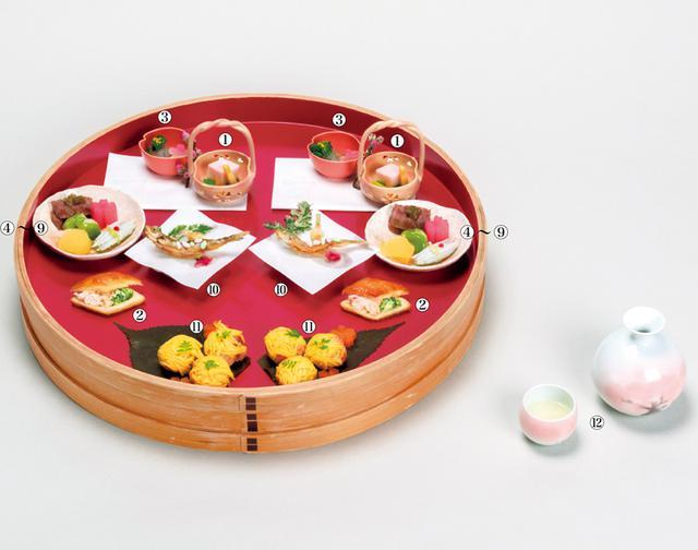 画像: 節句料理| 三月三日 ご夕餐 御所・お和室にて