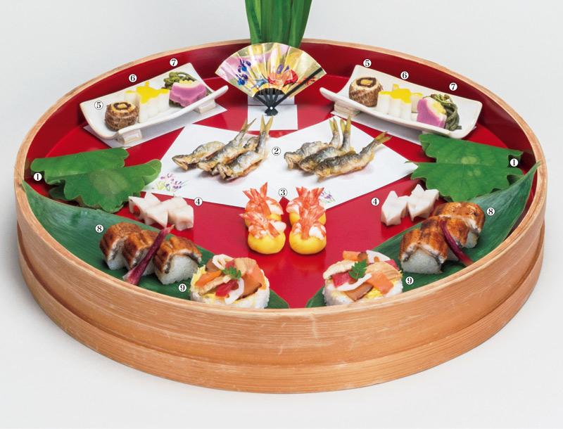 画像: 節句料理| 五月五日 ご夕餐 御所・お和室にて
