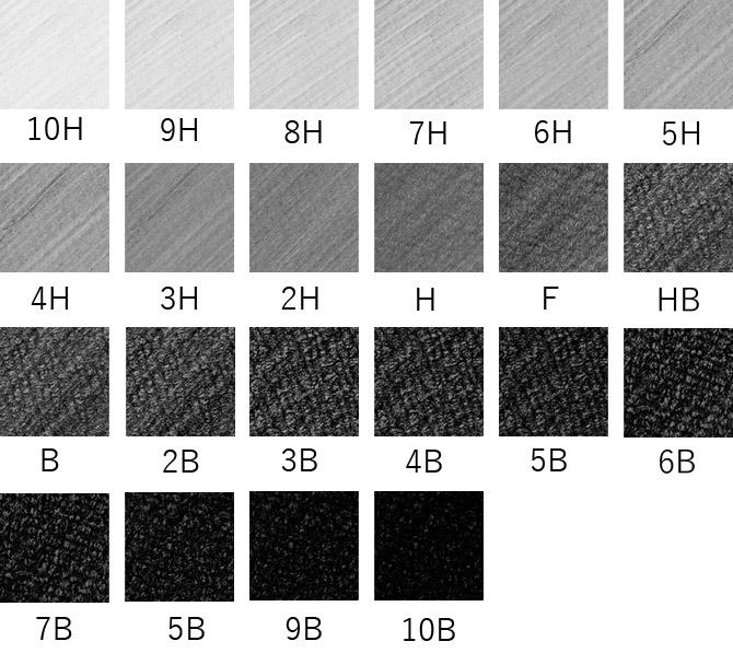 画像: 10Hから10Bまでの22硬度が揃い、濃淡の表現は思いのまま