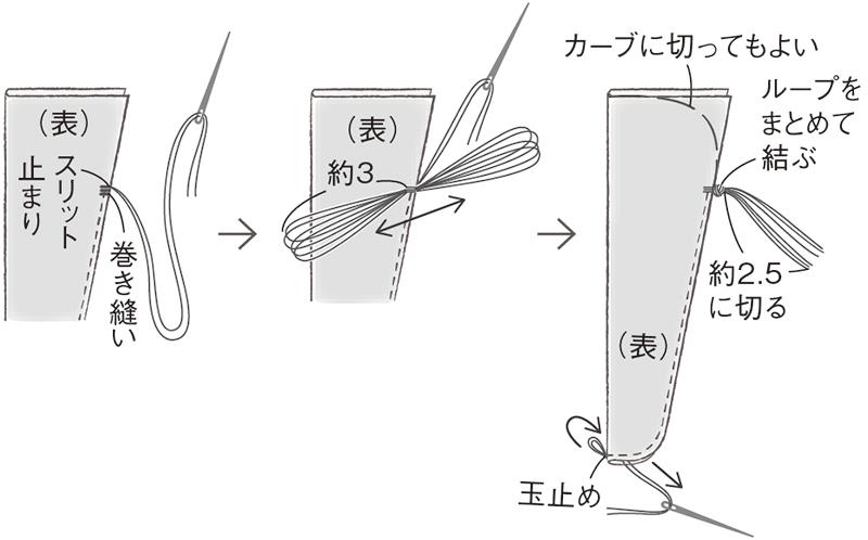 画像4: つくり方