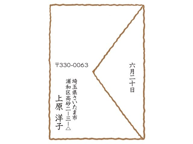 画像: 縦書きの場合の裏面