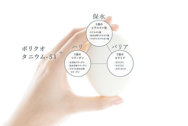 画像: 「保水」「ハリ」「バリア」の機能が期待できる美容成分がたっぷり配合されている