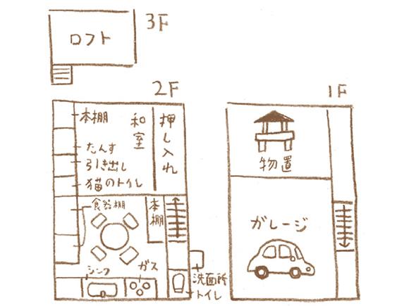 画像1: 扉野家の間取り