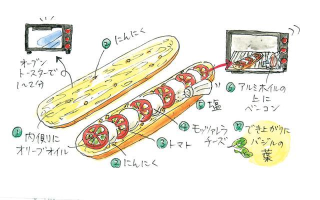 画像: ピザ マルゲリータのつくり方
