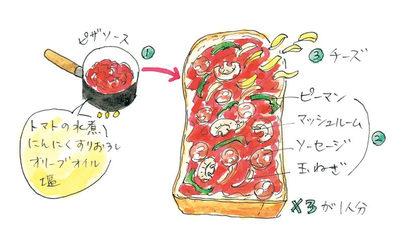 画像: 喫茶店のピザトーストのつくり方
