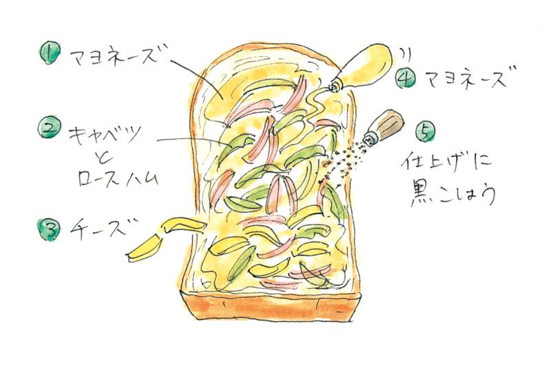 画像: 山盛りキャベツのチーズトーストのつくり方