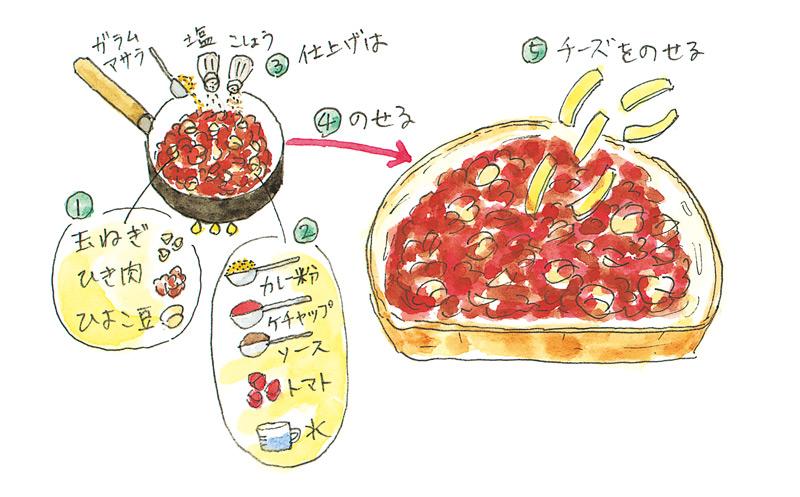 画像: カレーピザトーストのつくり方