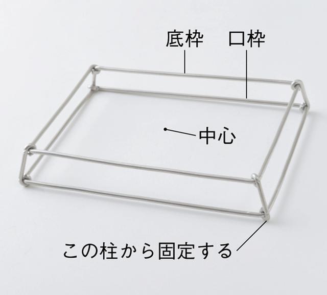 画像11: つくり方