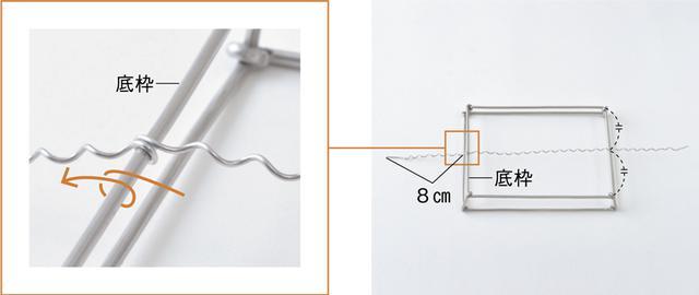 画像: このとき、波線を伸ばさないように力を加減し、枠にはすき間なくきっちり巻く。波線のカーブが底枠のワイヤーの径に沿うと、うまく巻ける