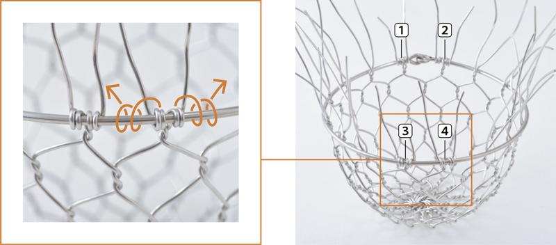 画像: 左右のワイヤーをそれぞれの方向に2周、巻きつける。手で巻きつけやすいように編み芯を長めにとってあるが、短いときは、ラジオペンチで