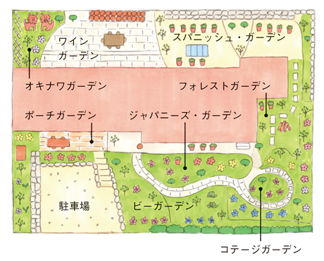 画像: 中心部分が、ご自宅。家を囲むようにして8のガーデンが配置されている。日当たりを考え、場所に合った花を植えていく