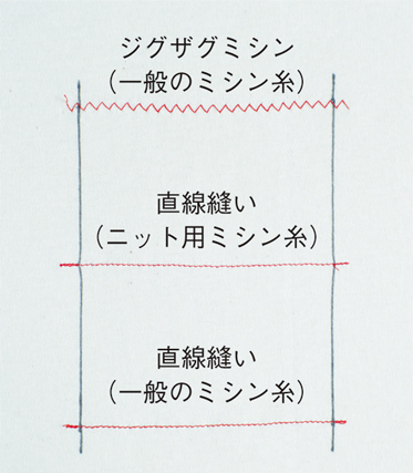 画像1: ニット地を縫うときには……
