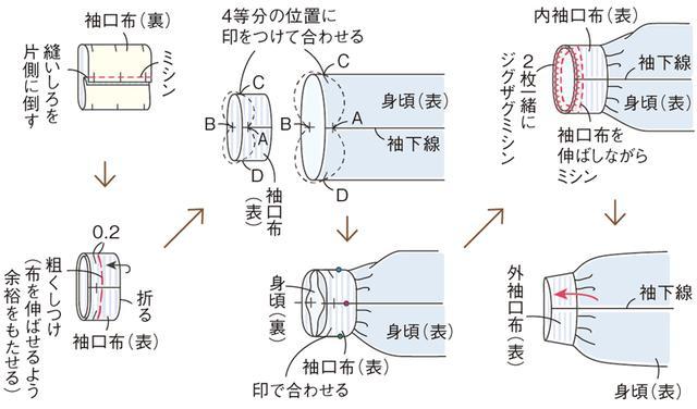 画像2: カットソーの部屋着「しましまリブパンツ」のつくり方|ミルツルの手づくり