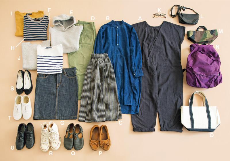 画像: 鰤岡さんはグレー、ネイビー、白などがベース。家で洗える服が中心。 A ヤンマ産業のオールインワン。 B アンティークリネンのワンピース。 C ヤンマ産業のスカート。 D J.CREWのカーゴパンツ。 E ドレステリアのパーカ。 F セントジェームスのボーダー。 G ドレステリアのデニムスカート。 H アニエスベーのボーダー。 I セントジェームスのカットソー。 J ティルメランジェのスウェット。 K オリバーピープルのメガネ。 L 一粒舎のポシェット。 M エルベシャプリエのミニトート。 N エルベシャプリエのリュック。 O LL Beanのトートバッグ。 P トムズのモカシン。 Q オーロラシューズ。 R コンバースのバスケットシューズ。 S レペットのバレエシューズ。 T と U レペットのダンスシューズ