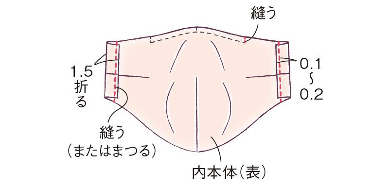画像5: つくり方