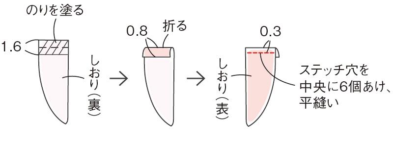 画像13: つくり方