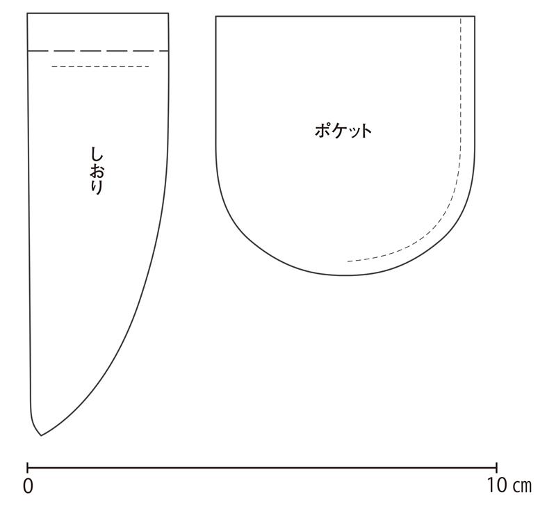 画像: 型紙