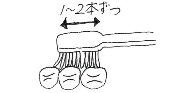 画像4: 歯ブラシを使う際のポイント
