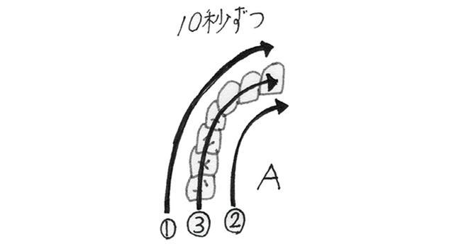 画像5: 電動歯ブラシを使う際のポイント