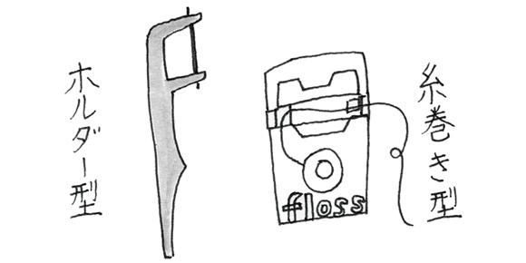 画像5: フロスで歯と歯の間をみがく