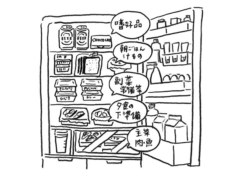 画像: ヒント 5 冷蔵庫を整える