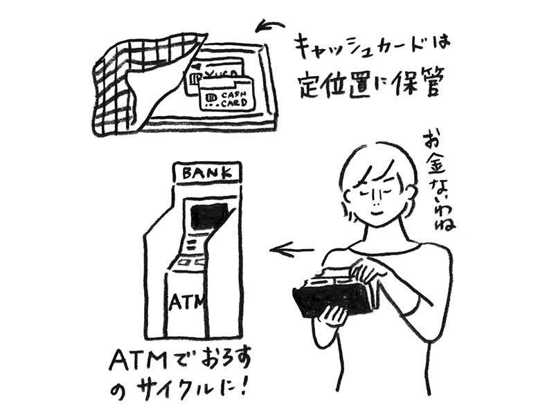 画像: ヒント 1 キャッシュカードは持ち歩かない