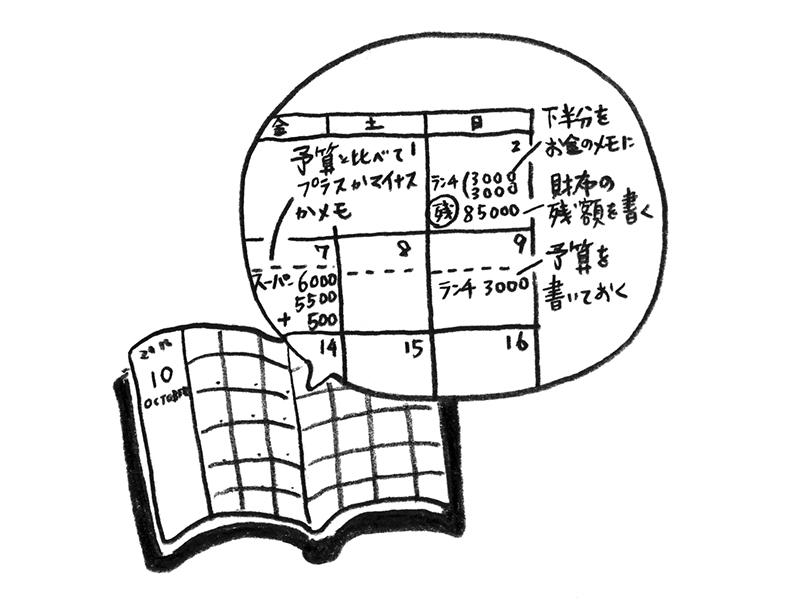 画像: ヒント 3 手帳を活用する