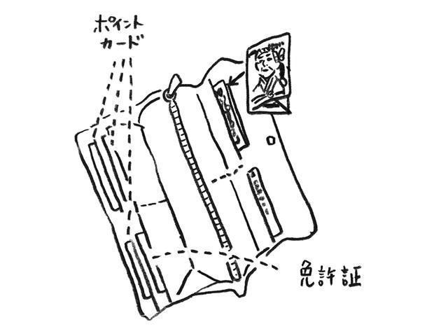 画像: ヒント 4 財布内の住所を決める