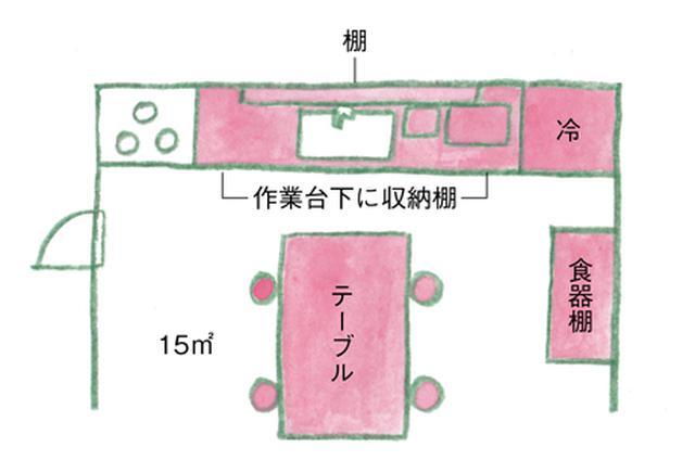 画像1: 不動家の台所