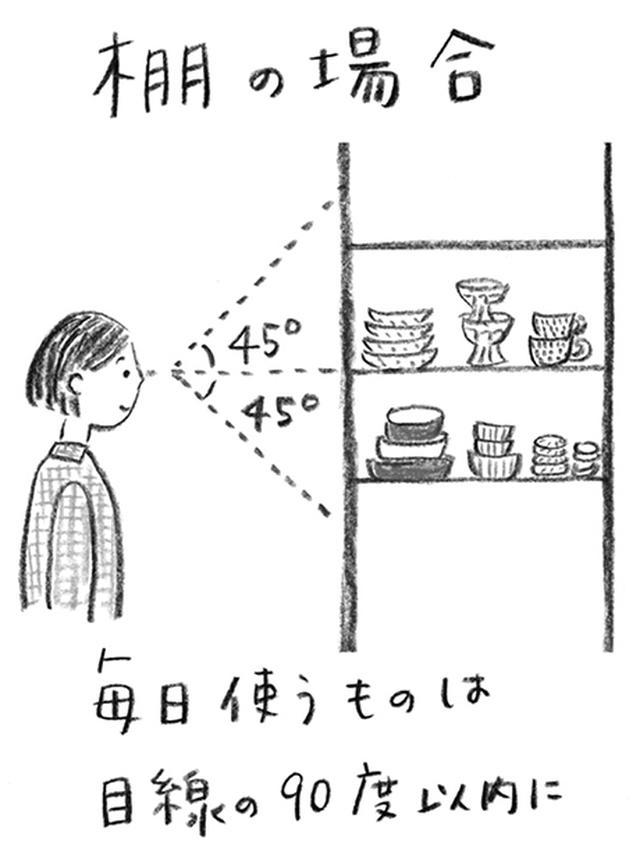 画像1: 片づけはダイエットと同じ。小さな達成感を積み上げる、6つのステップ|暮らしの減量レッスン/阿部絢子さん