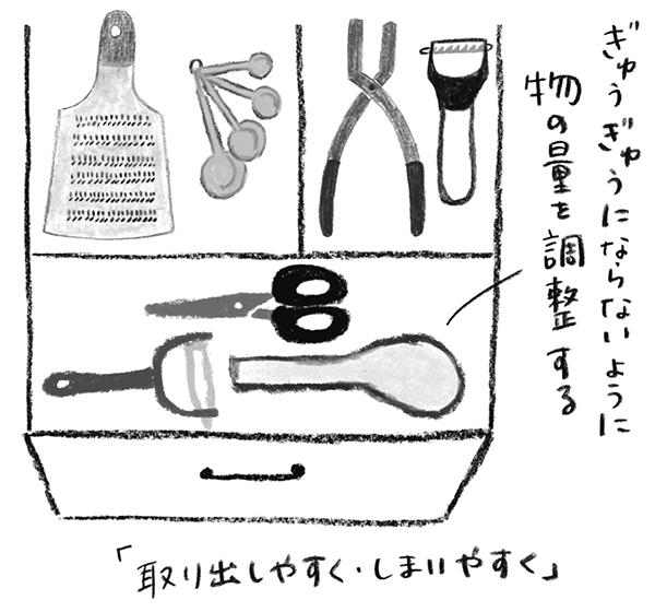 画像: Step 6 指定席にすっきり物を収める