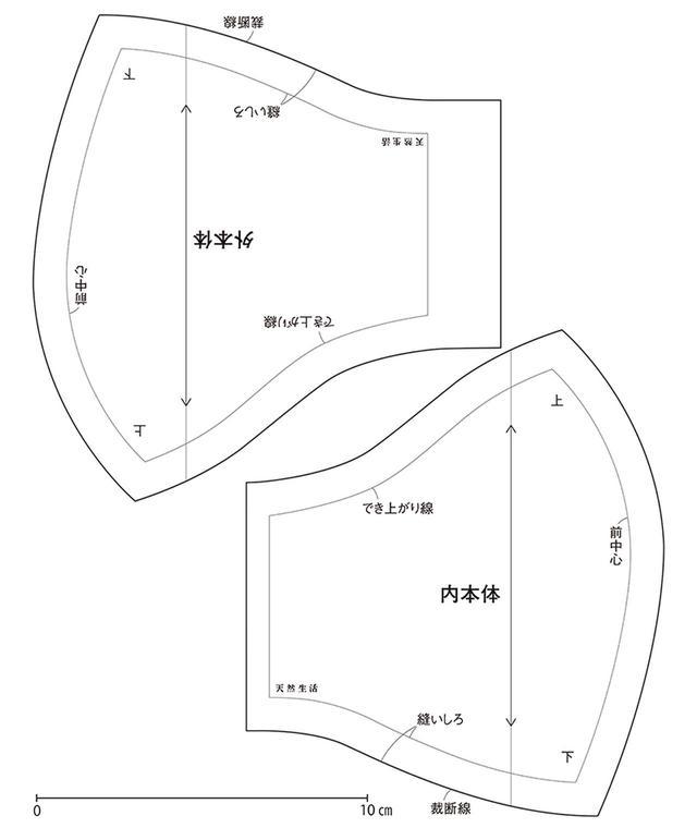 画像: 【型紙】松井 翠さん「リユースでつくる布マスク」実物大の型紙|『天然生活』2021年1月号掲載分 - 天然生活web