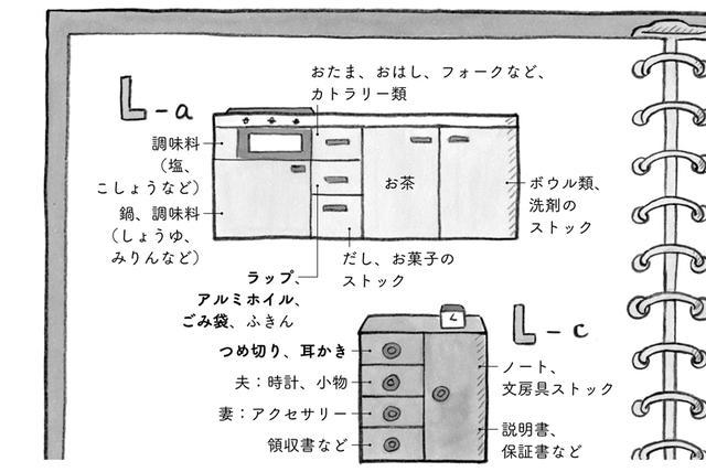 画像2: 収納マップ