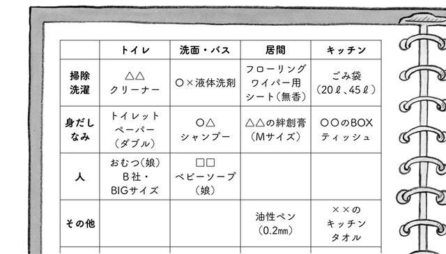 画像: 縦軸は、夫・妻・子の名前を記入し、「消耗品の個人リスト」にしてみたり、掃除・洗濯など用途でまとめたリストにしてみたり、共有しやすいアレンジを
